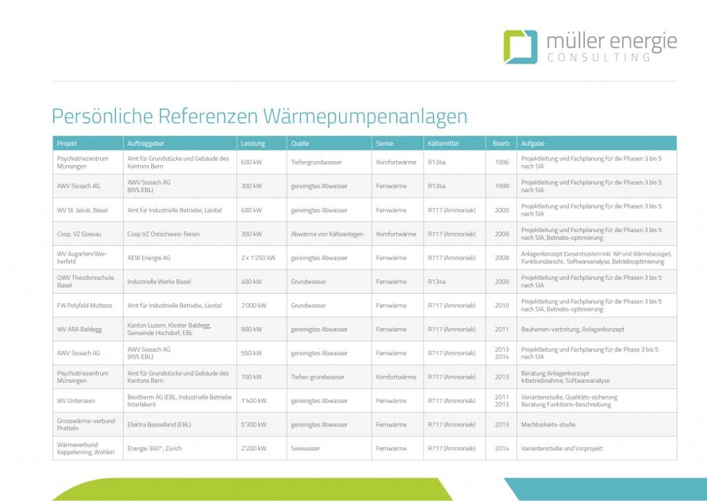MEC_Referenzenliste2